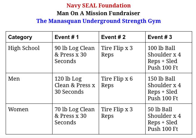 NavySEAL-Found-Manasquan